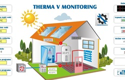 Therma V Monitoring
